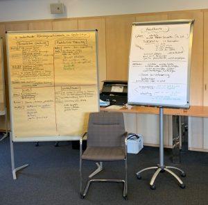 Führungsseminar in München mit Körber Seminare